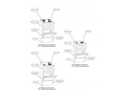 Инструкция, Руководство по эксплуатации плиты FLAMA